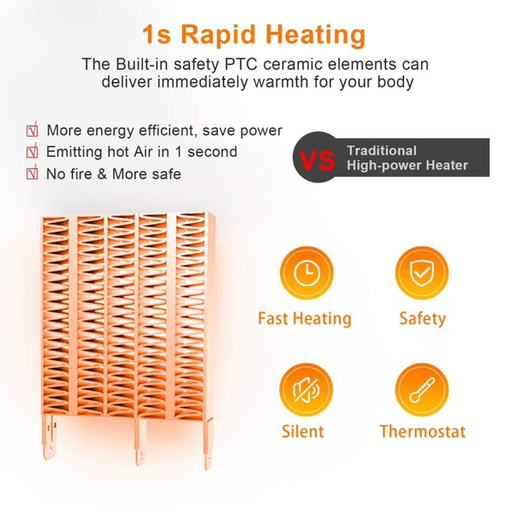 Ashey Mini Termoventilatore Ventilatore Elettrico in Ceramica Portatile 2 in 1 con Protezione da Surriscaldamento e Ribaltamento per Ufficio//casa