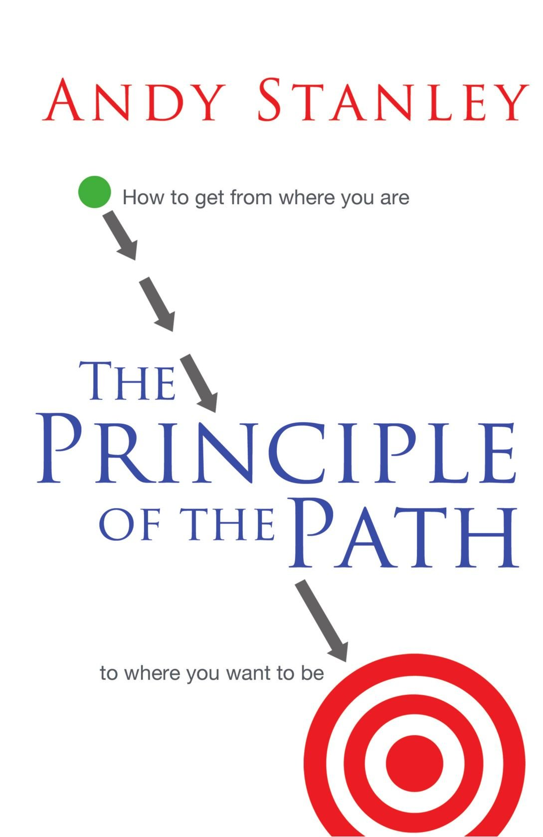 Principle Path How Where Want product image