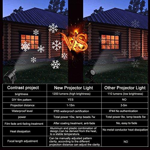 acrato led christmas lights outdoor projector holiday spotlight light ip65 waterproof 30pcs replaceable 360 rotating non fading - Non Led Christmas Lights