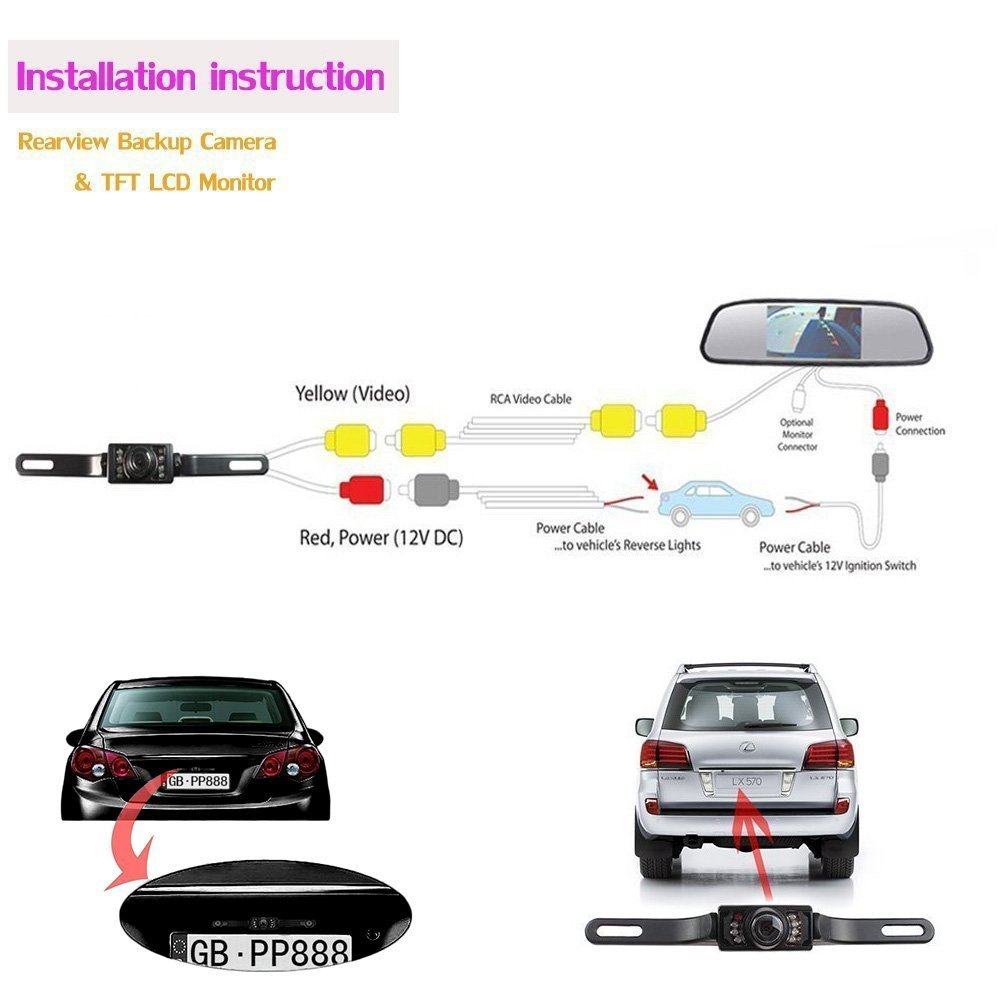 DVR Vehicles with 170-degree Wide Angle Lens and G-Sensor for A driving recorder with Dual Lens for Vehicles Front /& Rearview Mirror Car Video Camera Dax-Hub TFT High Resolution LCD video parking sensor Rear View System 4.3 inch LCD HD 1080P Dash Cam