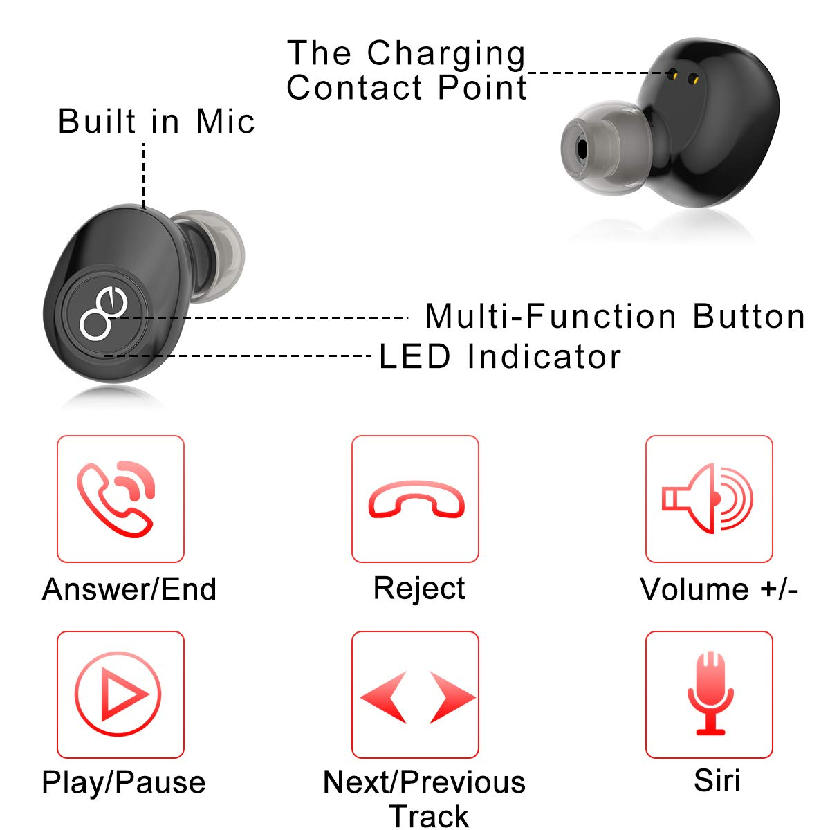 Bluetooth Headphones, VEATOOL 5.0 Binaural Call True Wireless Earbuds 20H Playtime HD Stereo Bass Sound Mini in Ear Bluetooth Earphones with Built in Mic and Charging Case for Sports Running by VEATOOL (Image #6)