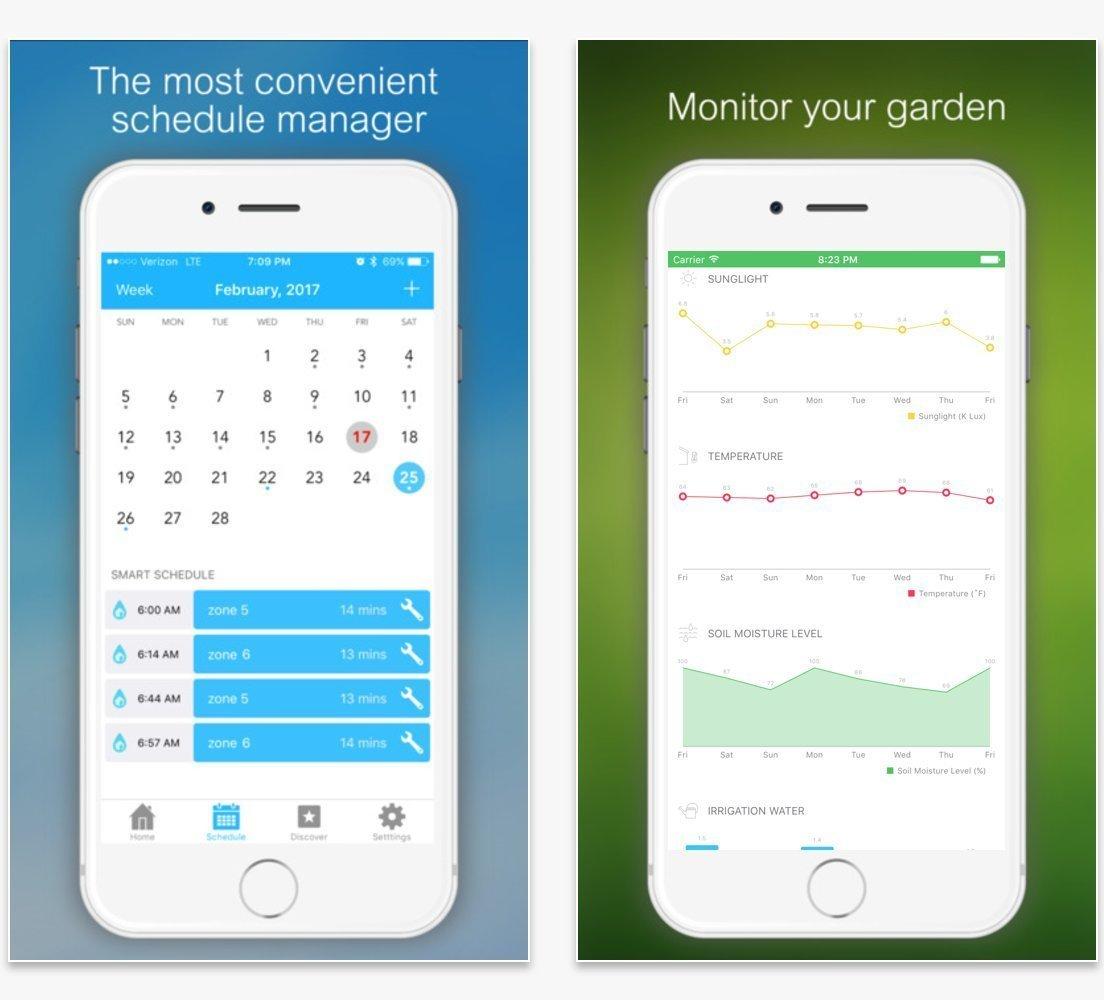 Amazon.com : Netro Smart Sprinkler Controller, WiFi, Weather aware ...