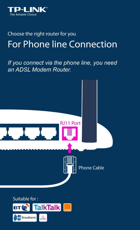 Modem-Router f/ür Telefonanschl/üsse Schwarz kabellos TP-LINK Archer D20 AC750 ADSL2