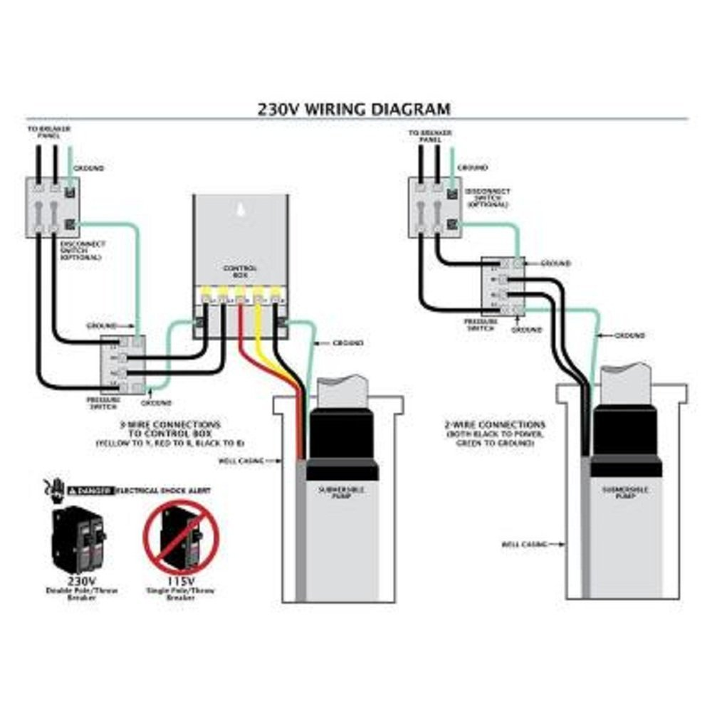 red lion pump wiring diagram   28 wiring diagram images