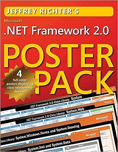Microsoft  NET Framework 2 0 Poster Pack (Developer