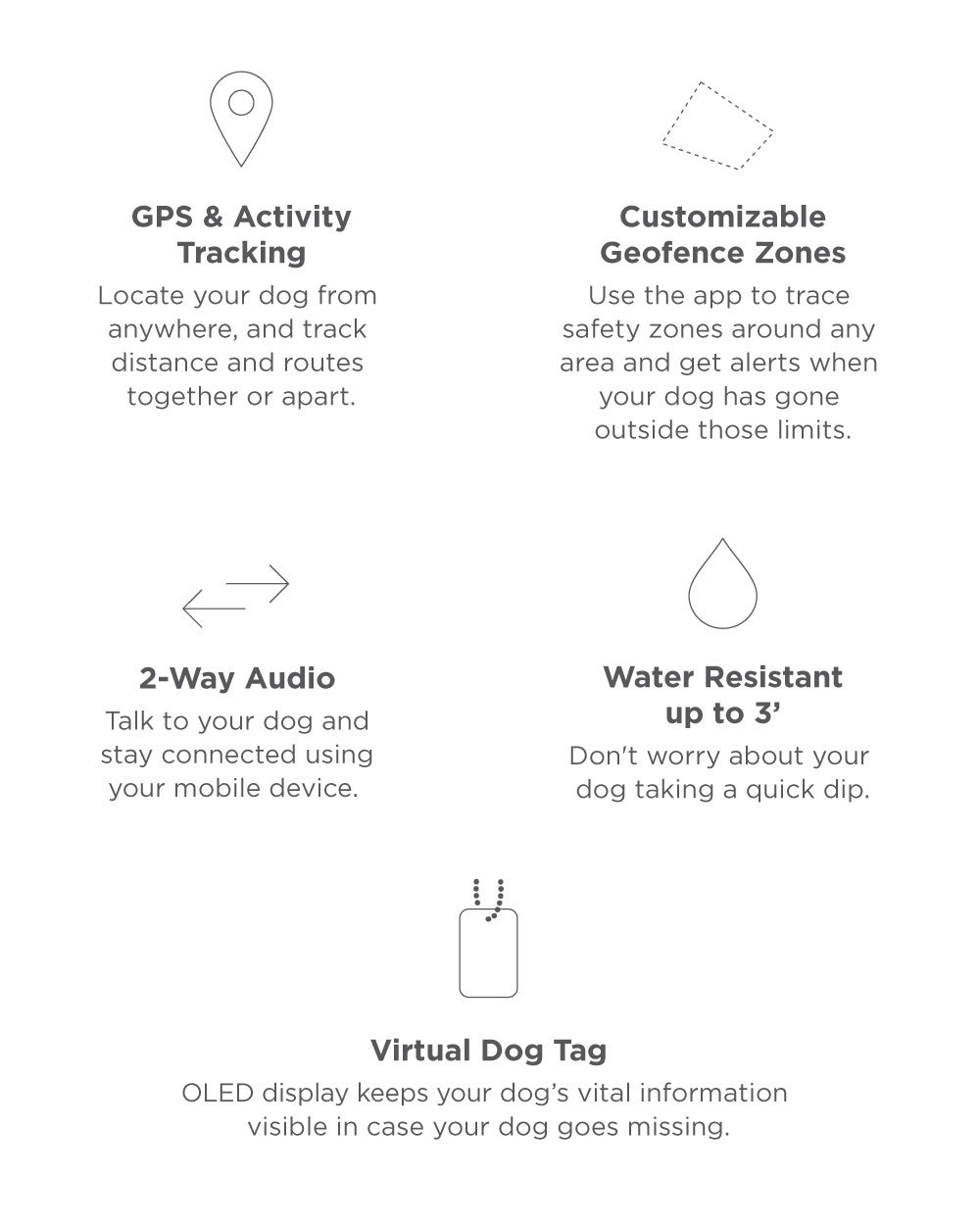 Smart Dog Collar by BLACK+DECKER: GPS Location and Activity Tracker