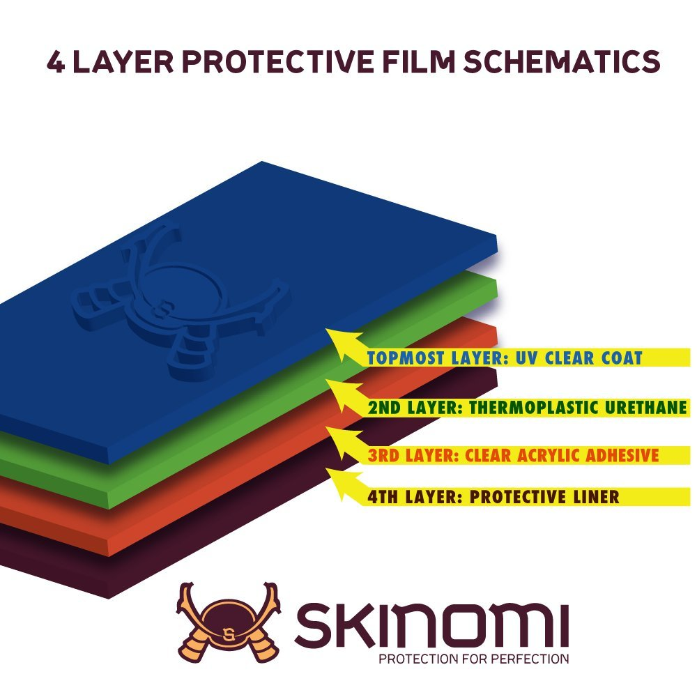 Skinomi Full Body Skin Protector Compatible with Sony PlayStation PS Vita (Screen Protector + Back Cover) TechSkin Full Coverage Clear HD Film
