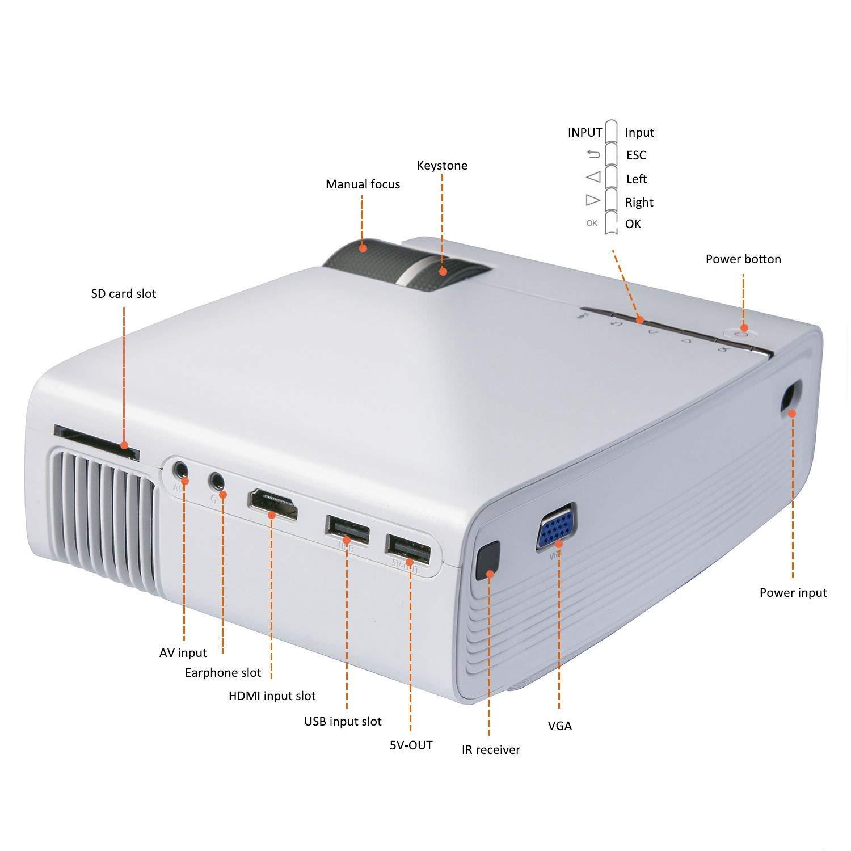 Proyector, Deeplee Mini Vídeo Proyector Portatil 1500 Lumens LCD ...