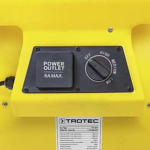 TROTEC Ventilador TFV 30 S (flujo de aire máx.: 2.300 m³/h): Amazon.es: Hogar