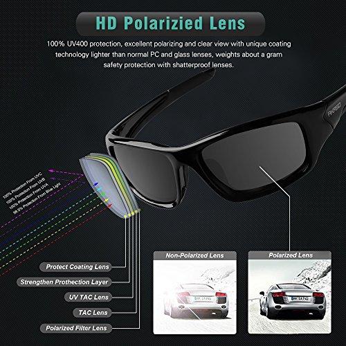 ba65529960 Amazon.com  AKASO Polarized Sunglasses for Men   Women Sports Sunglasses  for Fishing