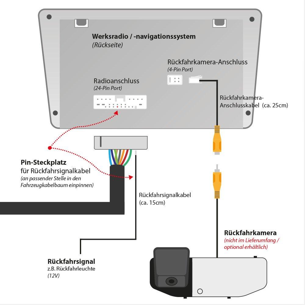 Tolle Mazda Truck Stereo Drahtfarben Ideen - Elektrische Schaltplan ...
