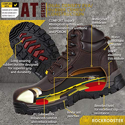 8b8c4a3b184 ROCKROOSTER Work Boots for Men, Composite Toe, Arch Support, Kevlar ...