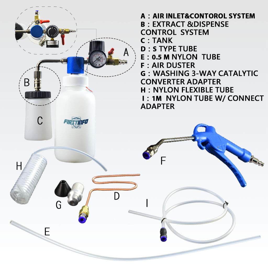 FIRSTINFO 3 in 1 Air/Pneumatic Engine Intake System Carbon Washing Kit Engine Combustor System by FIRSTINFO TOOLS FIT YOUR NEEDS (Image #2)