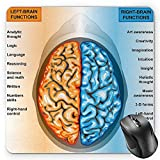 BGLKCS Educational Mouse Pad by, Human Brain Left and Right Functions List Mentality Intellect Neurology, Standard Size Rectangle Non-Slip Rubber Mousepad, Pale Blue Orange