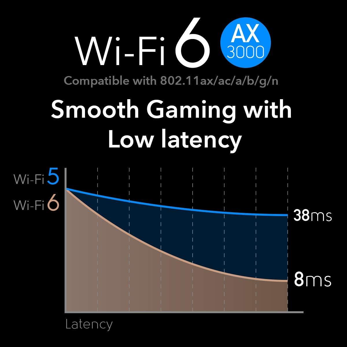 WPA3 Cudy AX3000 WiFi 6 PCIe Card Bluetooth 5.0//4.2//4.0 802.11 ax//ac//a//b//g//n 160MHz Bluetooth 5.0 PCIe Adapter AX200 Inside WE4000 574Mbps 2402Mbps Windows 10 64-bit Only