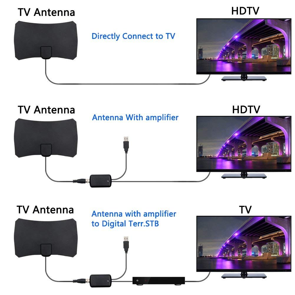 TV Antenna, 2018 Upgraded Amplified Indoor Digital TV Antenna 55 Miles/88KM Range Freeview TV Aerial, USB Power Supply and 13.2FT High Performance Coaxial Cable Support for 4K 1080P Free Channels Wind