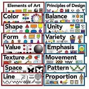 Amazon.com : Elements of Art & Principles of Design Art Poster 5 ...