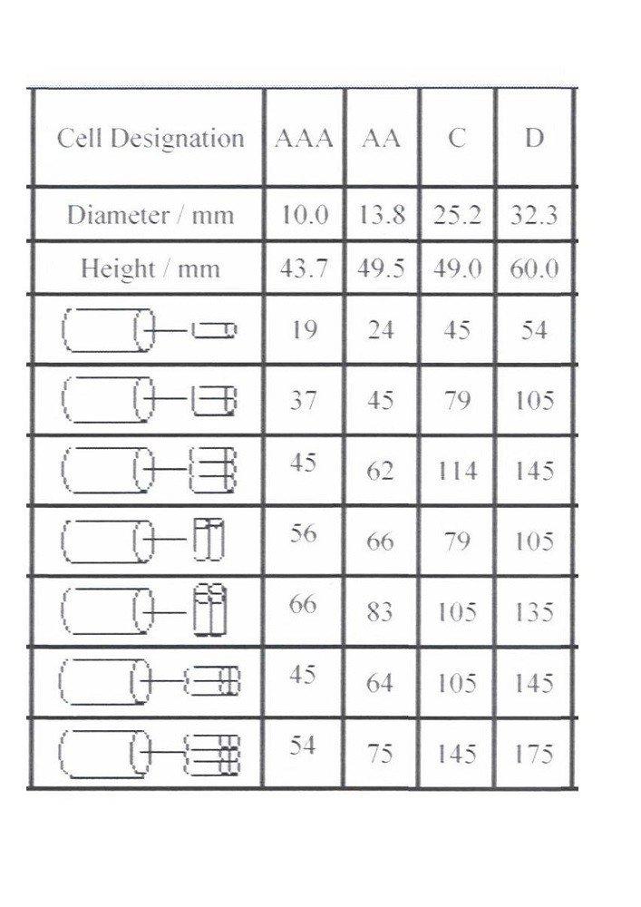 Farbwahl 2m Akku Schrumpfschlauch PVC von 20mm bis 200mm Flachma/ß Farbe:Weiss Gr/ö/ße:150 mm