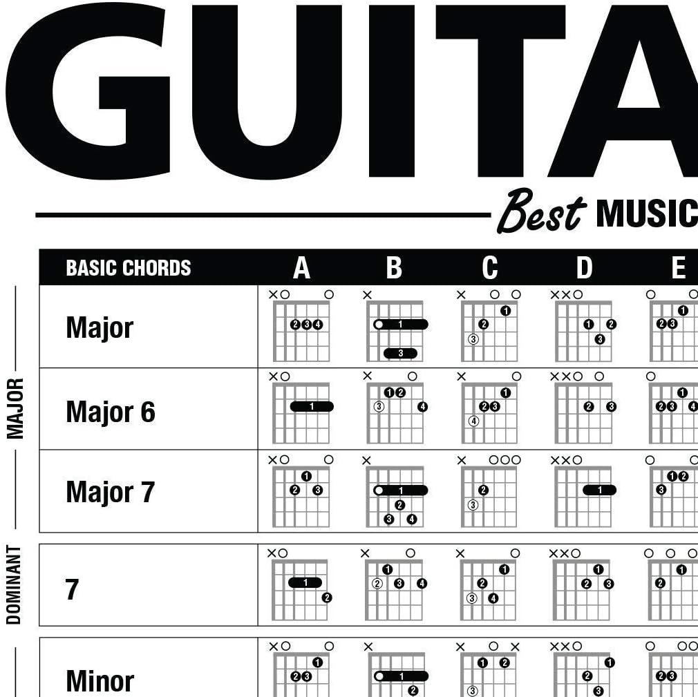 The Creative Guitar Poster + Unlock Your Guitar Super Powers Book ...