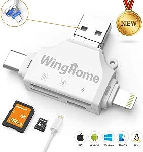 Amazon.com: WingHome - Visor de tarjetas para cámara de ...