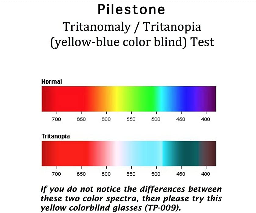 7fc307187b45 TP-009 Yellow Color Blind Glasses (Tritanomaly   Tritanopia). Back.  Double-tap to zoom
