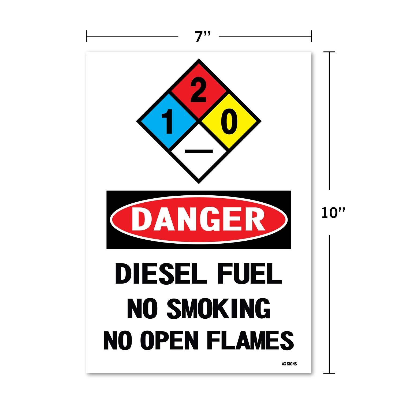 Danger: Diesel Fuel No Smoking No Open Flames, 10