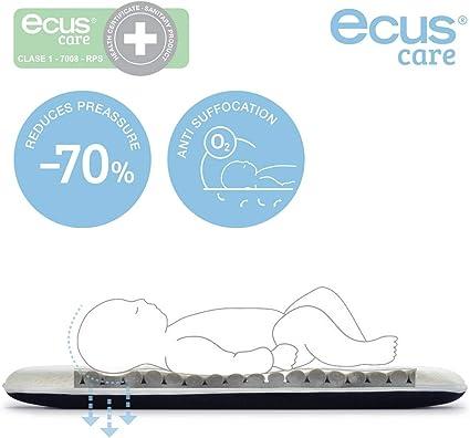 Colchon cuna 120x60 Ecus Kids El colch/ón de cuna Ecus Care con certificado farmac/éutico que ayuda a prevenir la plagiocefalia
