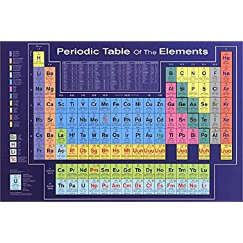 Amazon pyramid america periodic table of elements educational periodic table double sided laminate 36 x 24 inches urtaz Gallery