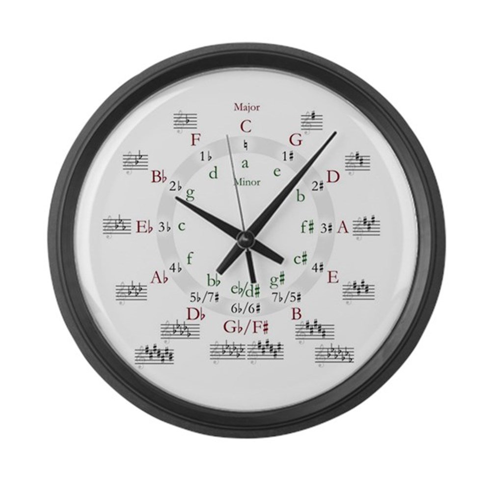 CafePress - Circle Of Fifths - Large 17'' Round Wall Clock, Unique Decorative Clock