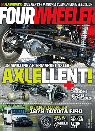 edition editorial magazine complete sample free june may jeep old action cover