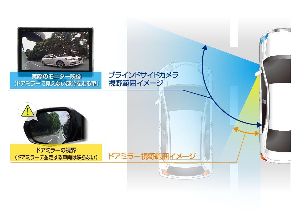 データシステム(Datasystem) ブラインドサイドカメラ(ドルフィン・アイ) カメラ角度調整タイプ BSC262-M