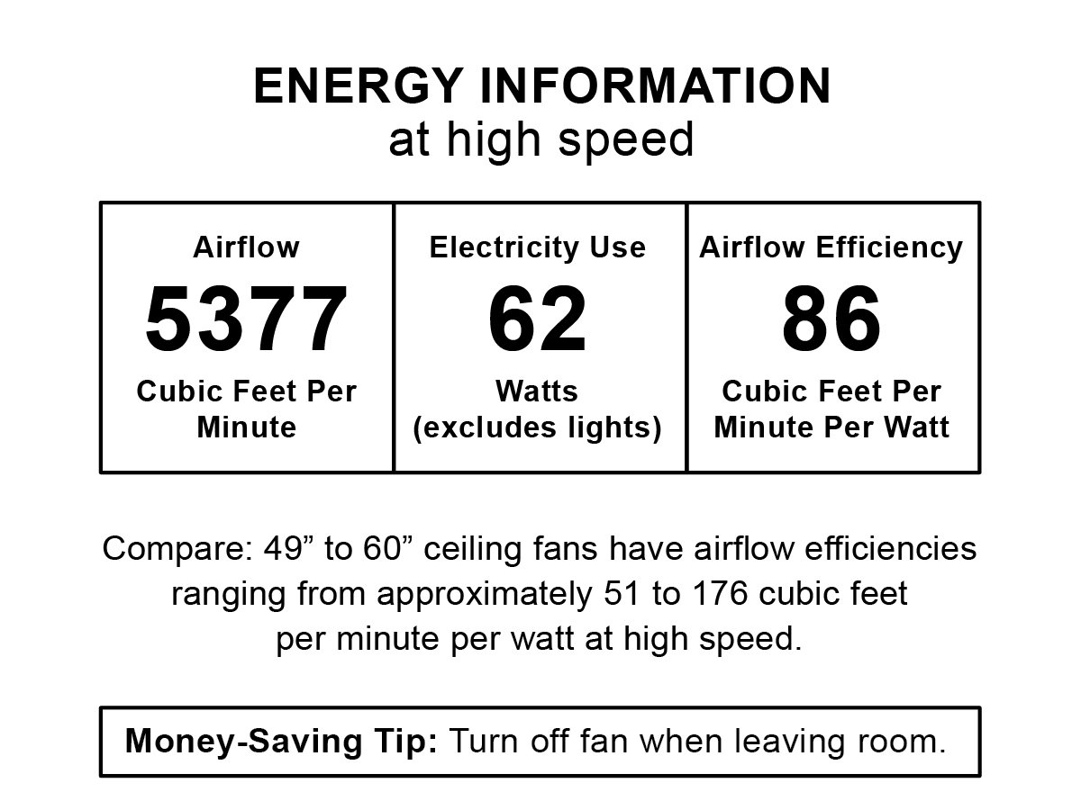 NuTone CFS52RB Energy Star Qualified Dual Blades Ceiling Fan, 52-Inch, Oil Rubbed Bronze by Broan
