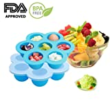 Amazon Price History for:EH-LIFE Baby Food Freezer Tray Food Storage Container with Clip-on Lid, BPA Free & FDA Approved, For Homemade Baby Food, Vegetable & Fruit Purees, Ice Cube, Pudding, Blue