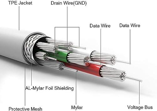 Diagram  Cb Mic Coaxial Wiring Diagram Full Version Hd