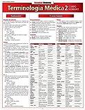 capa de Terminologia Médica 2