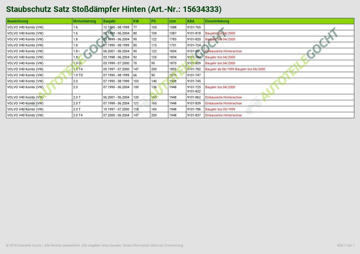 STAUBSCHUTZ SATZ STOSSD/ÄMPFER HINTEN VON AUTOTEILE GOCHT
