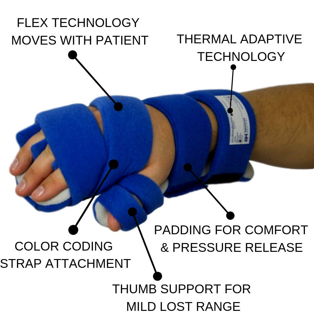 Restorative Medical Hand Brace | Resting Hand & Wrist Night Splint - Corrective, Supportive Brace for Comfort & Pain Relief by Restorative Medical (Image #2)