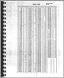 Le Tourneau FP Carryall Scraper Parts Manual
