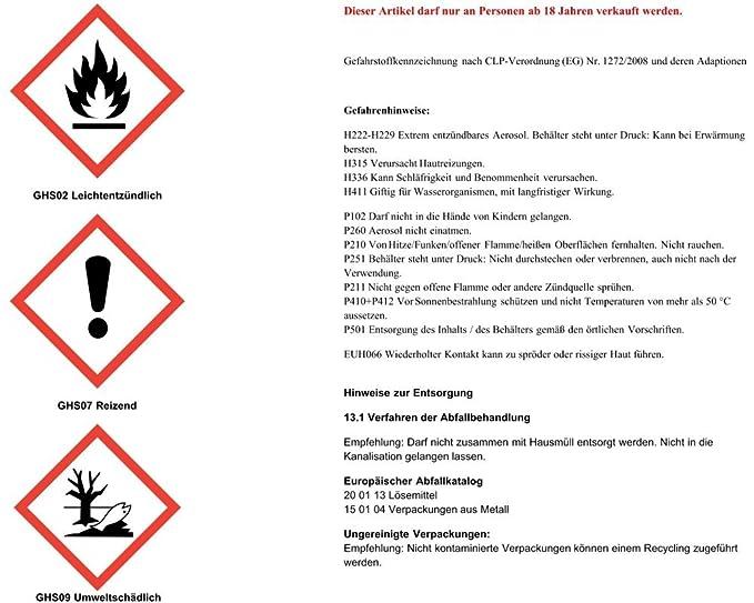 Spray Presto Protettivo 150 E Pol Di Batterie Moto MlAmazon itAuto CoEQedBWrx