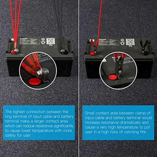 POTEK 5000W 4 AC DC Car with 2 USB