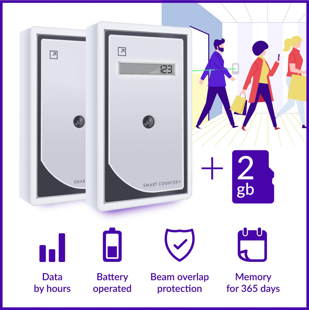 People Counter Smart Counter Data: Stores Data for 365 Days | Counts Visitor passages by Days and Hours with time Stamps | Infrared Door Counter | Customer Traffic Counter | Retail Patron Counter