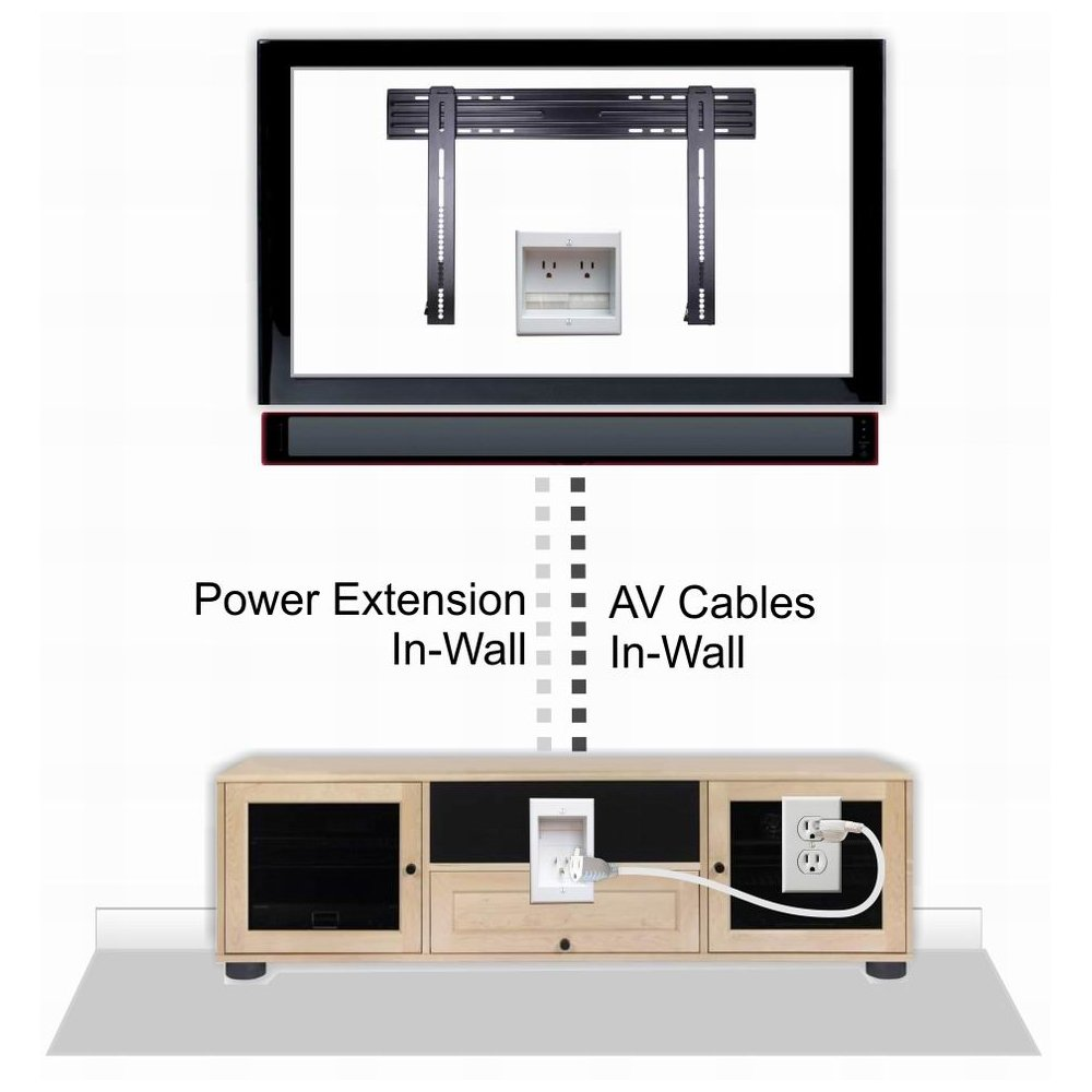 Powerbridge Two Pro 6 Dual Power Outlet Professional Arlington Inwall Wiring Kit Prewired Tv Bridge 1gang Boxes White Grade Recessed In Wall Cable Management System For Mounted Flat Screen Led Lcd