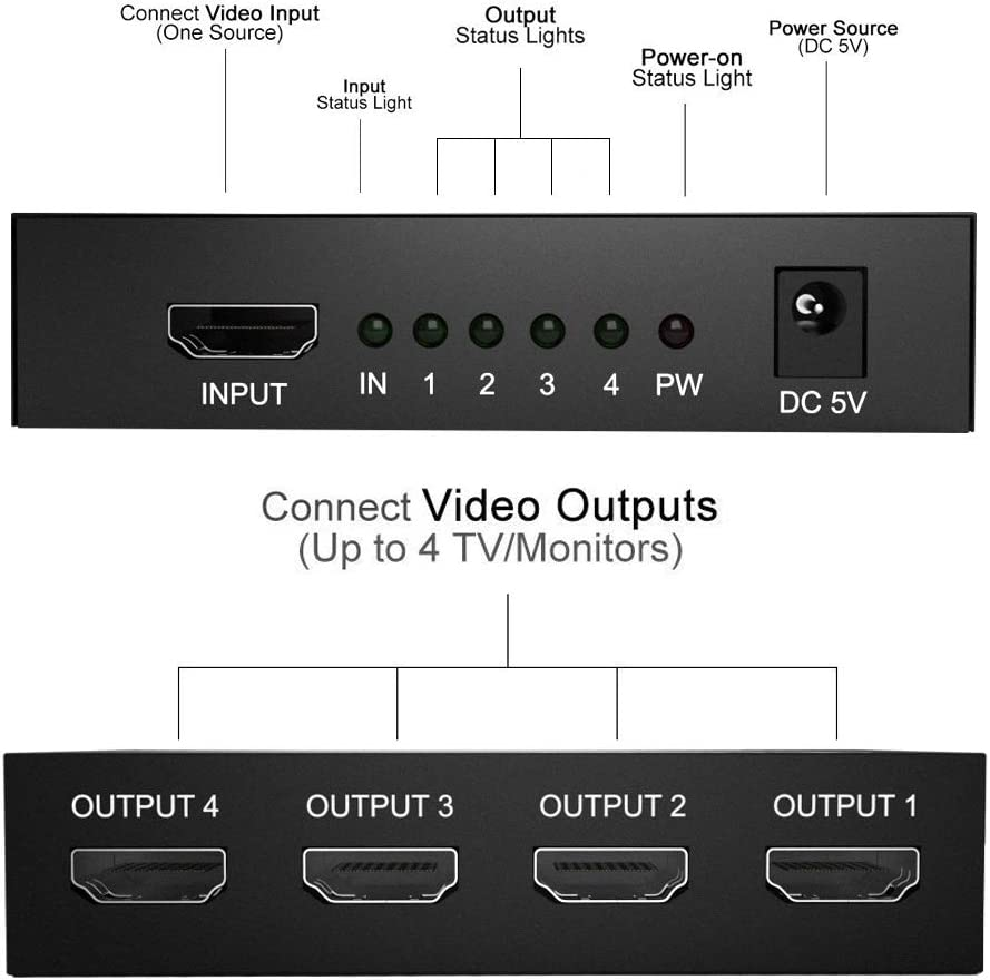 HDMI Splitter 1 in 3 4 Out,DRLSS V1.4 Powered 1x4 Ports Box Supports 4K@30Hz Full Ultra HD 1080P and 3D Compatible with PC STB Xbox PS4 PS3 Fire Stick Roku Blu-Ray Player HDTV