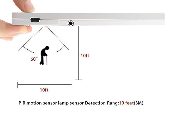 ZEEFO Pack de 2 Luces de Noche Sensores PIR de Movimiento LED, Aplique de Luz Inalámbrico Recargable por USB, Para Colocar en Cualquier Parte, ...
