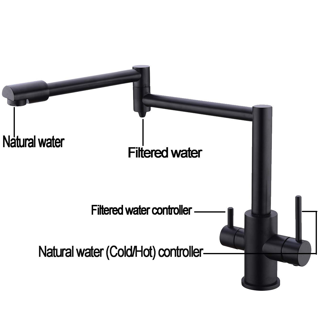 Pot Filler Folding Kitchen Faucet with Drinking Water Faucet for Under Sink Water Filter System,Delle Rosa Single Hole Two Handle Brass Kitchen Sink Faucet Matte Black Deck Mount Kitchen Faucet