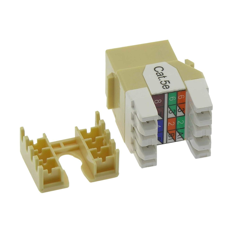 10-Pack, Green Beszin Cat.5E RJ45 110 Type 180/° Keystone Jack