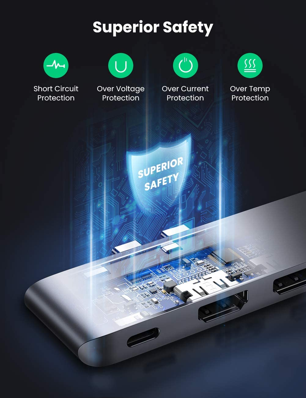 2 USB 3.0 UGREEN USB C to Dual HDMI Adapter MacBook Pro 2019 2018 2017 USB C to SD//TF Card Reader for MacBook Air 2020 2019 2018 100W PD Port 7 in 1 USB C Thunderbolt 3 Adapter to Dual HDMI