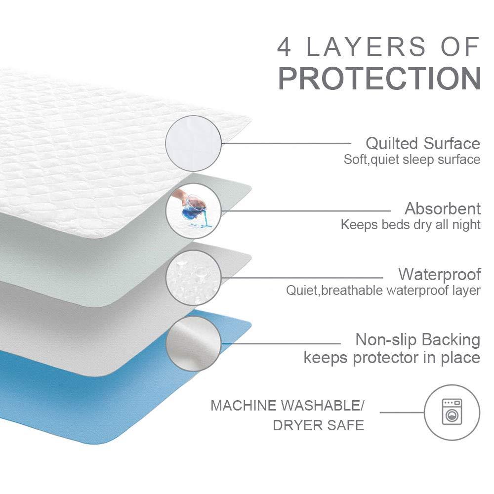 Umi. Essentials Almohadillas reusables lavables incontinencia absorbente láminas - 70 x 90 cm: Amazon.es: Hogar
