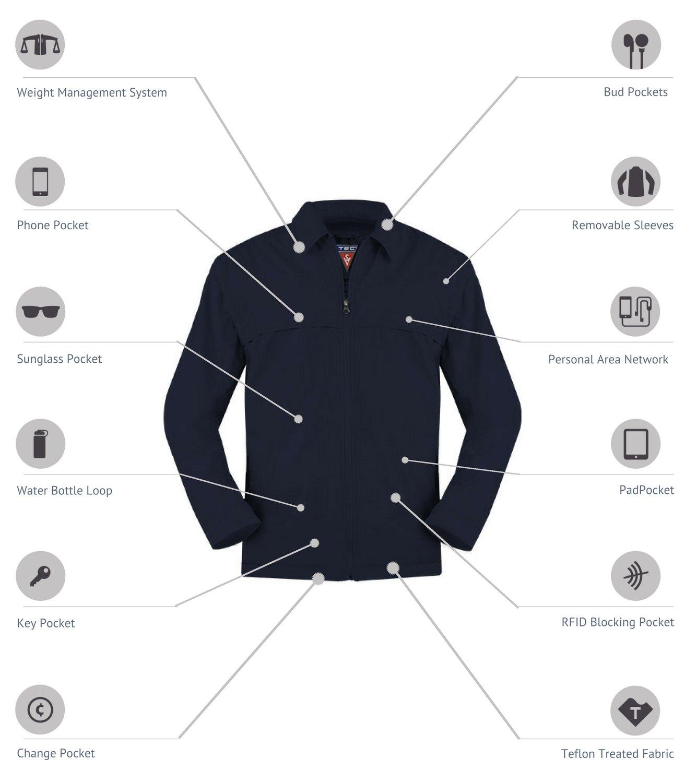 Men's SCOTTeVEST Jacket - 25 Pockets - Travel Clothing BLK M by SCOTTeVEST (Image #2)