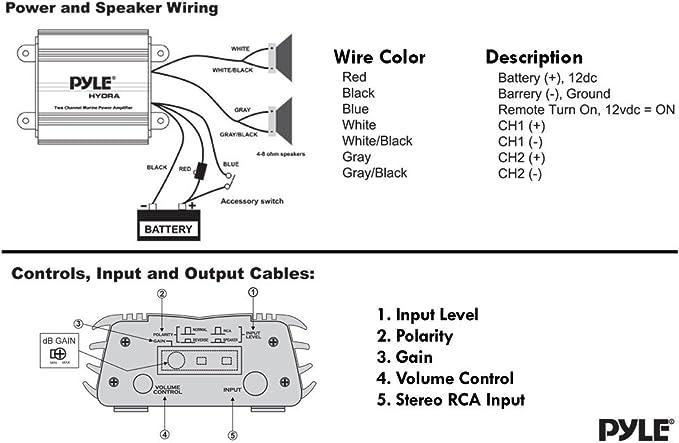 amazon.com: pyle marine receiver speaker kit - 2-channel amplifier ... pyle speaker wiring diagram 4 4 ohm speaker wiring amazon.com